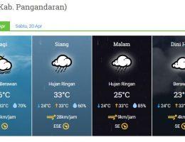Prakiraan Cuaca 19 April 2019