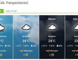 Prakiraan cuaca Selasa 23 April 2019