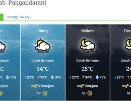 Prakiraan Cuaca Kabupaten Pangandaran